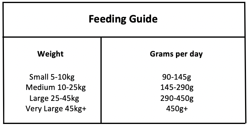 Autarky Mature Lite FEEDING GUIDE