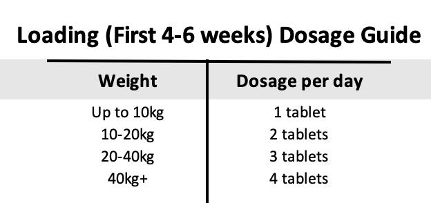 Beaphar Joint Tablets LOADING DOSAGE GUIDE