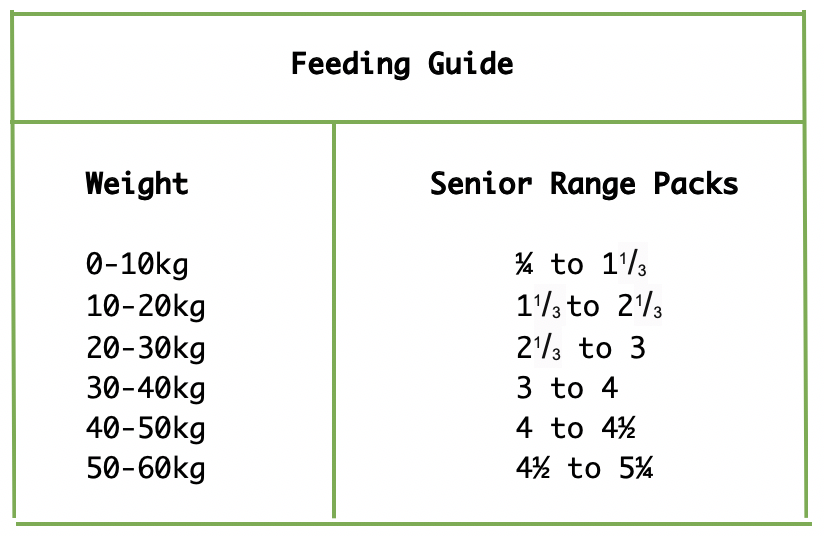 Naturediet Feel Good SENIOR Feeding Guide